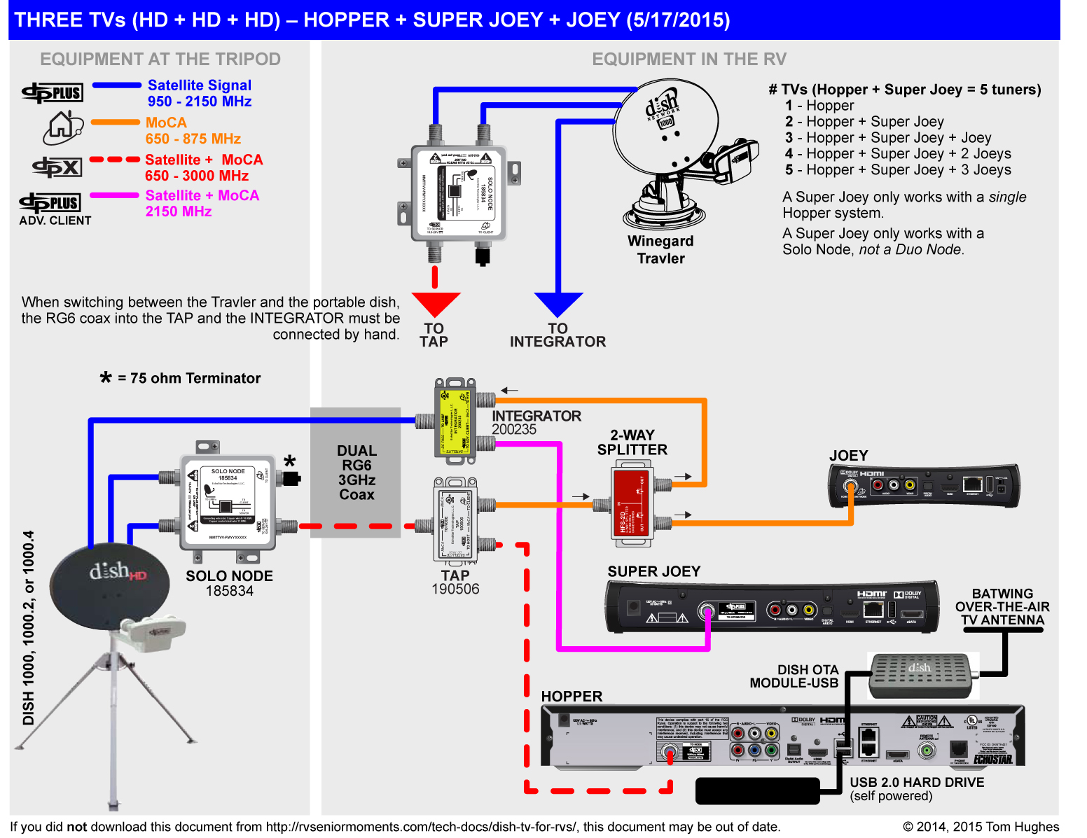DIAGRAM] Super Joey Wiring Diagram FULL Version HD Quality Wiring ...