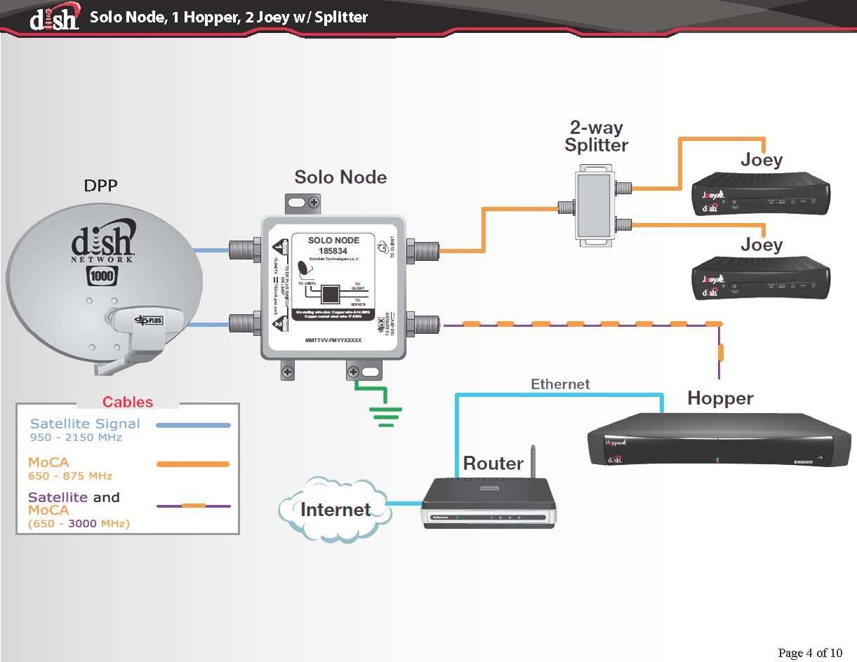 Dish Network Diplexer Diagram