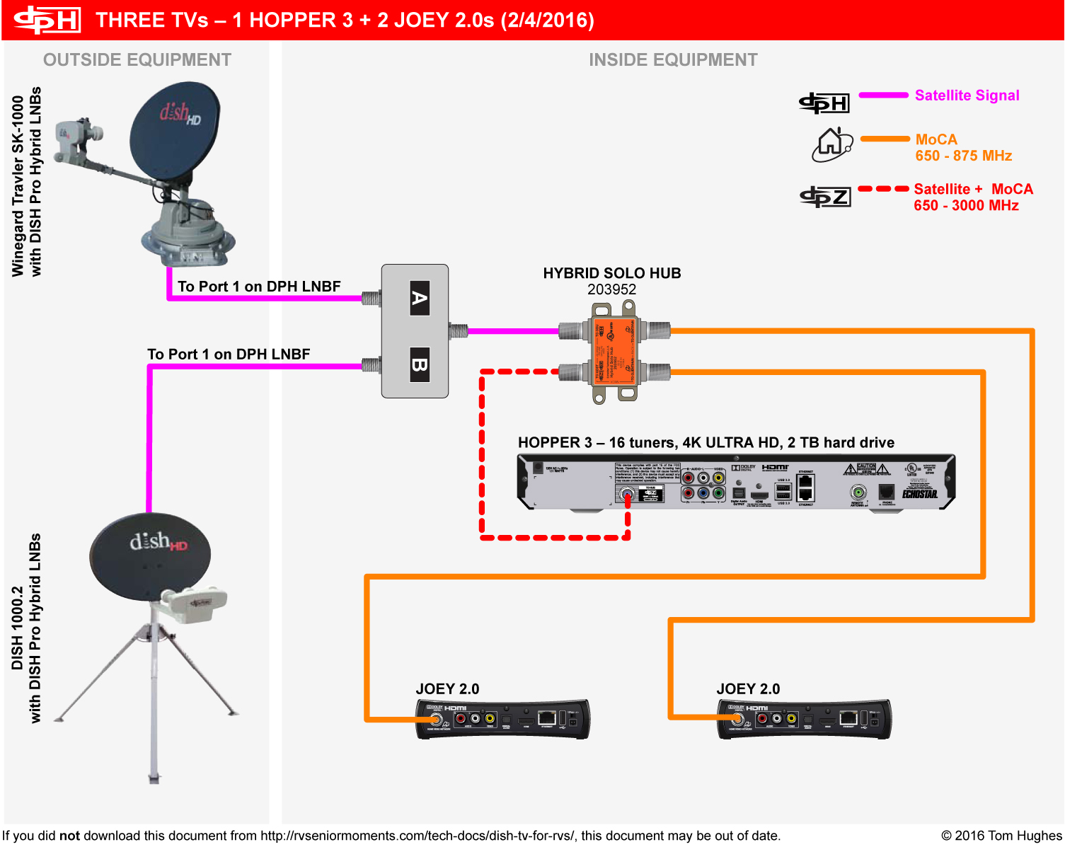 dish network wiring diagram hopper. Black Bedroom Furniture Sets. Home Design Ideas