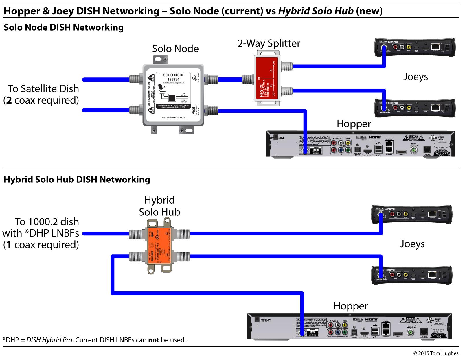 Bell Hd Satellite Dish Wiring Diagram