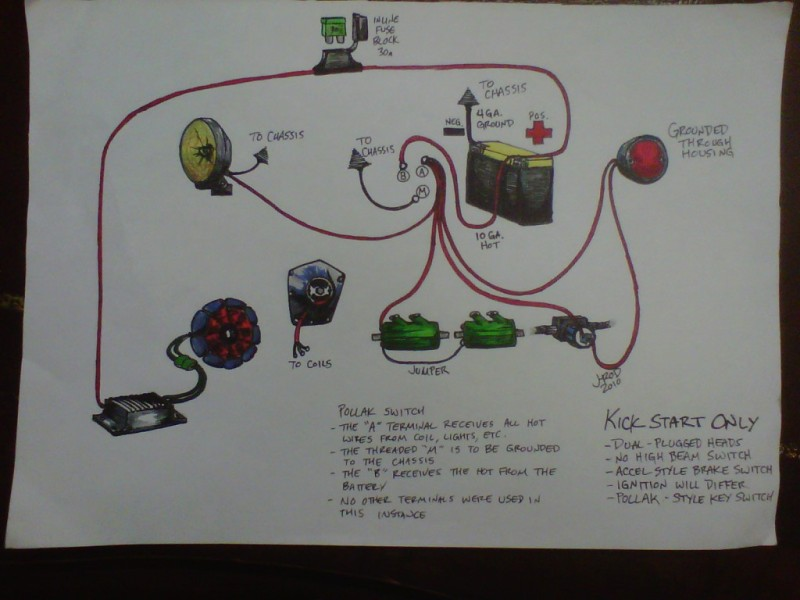 Dixie Chopper Rb2700 Pto Wiring Diagram