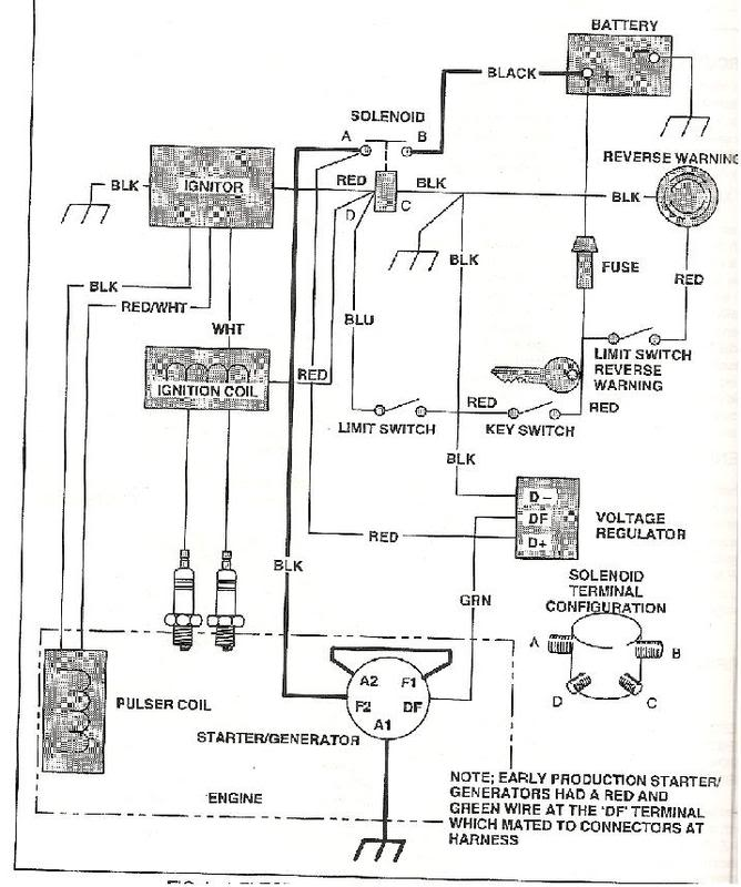 dixie chopper silver eagle wiring diagram. Black Bedroom Furniture Sets. Home Design Ideas