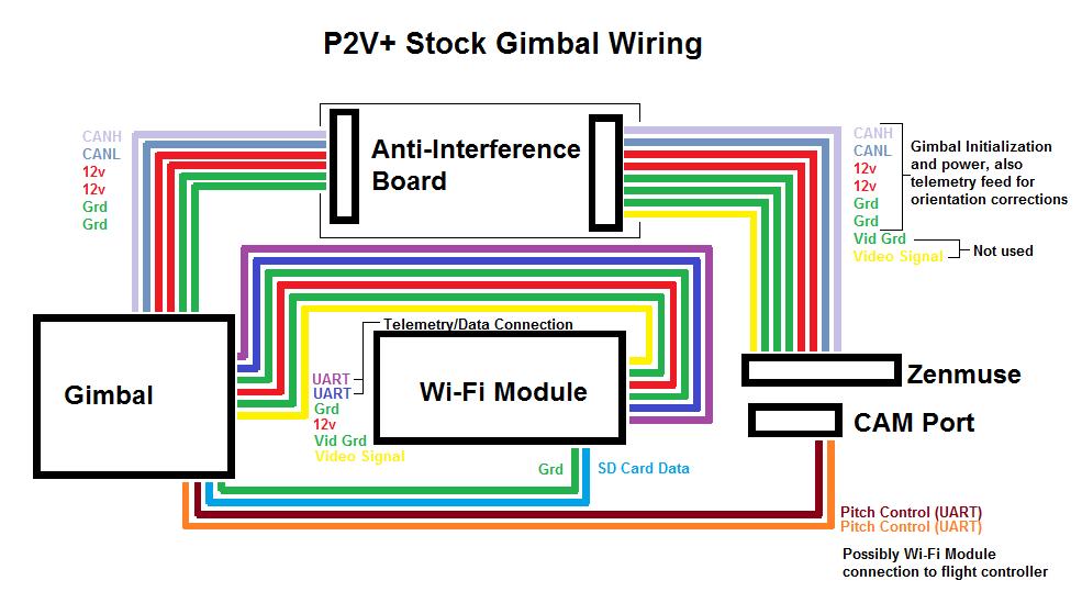 Dji Phantom 3 Standard Wiring Diagram