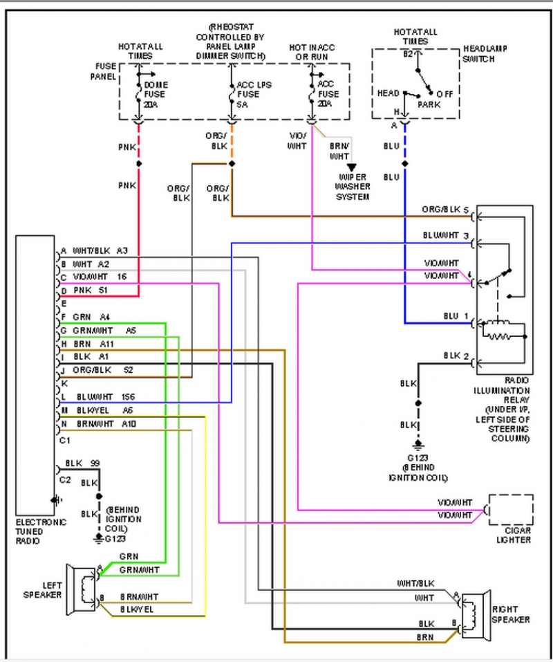 Dl650xt 2017 Wiring Diagram