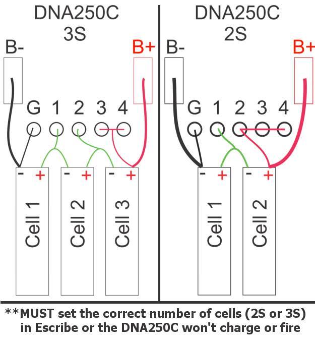 Dna 250c Wiring Diagram