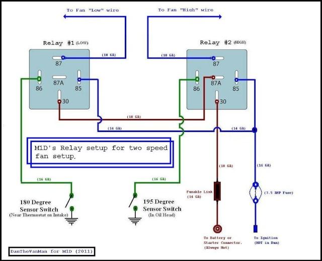 4 Pin Fan Relay Wiring Diagram Deluxe Pinto Pop Wire Diagram Bege Wiring Diagram
