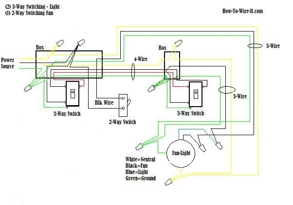 Dorman 84944 Switch Wiring Diagram