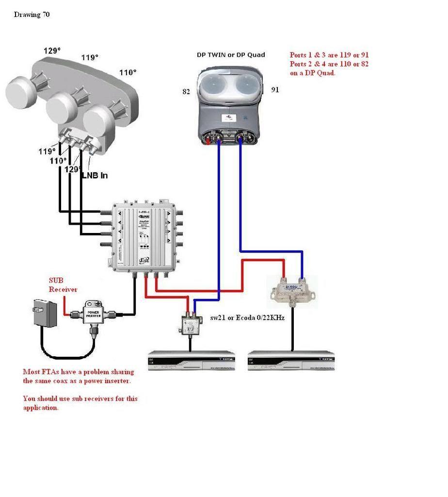 Dpp44 Wiring Diagram