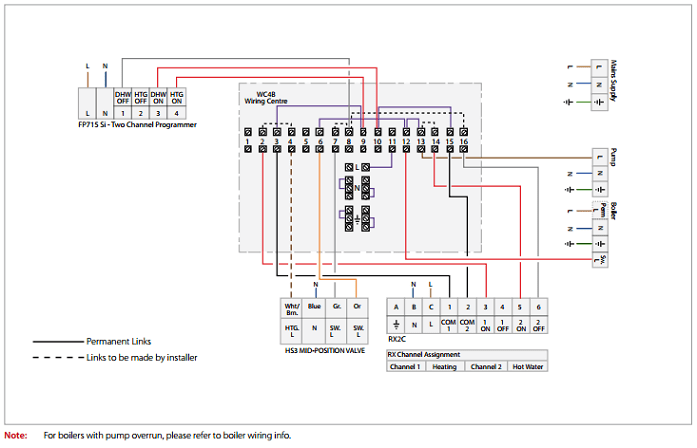 Drayton Digistat 2 Wiring Diagram