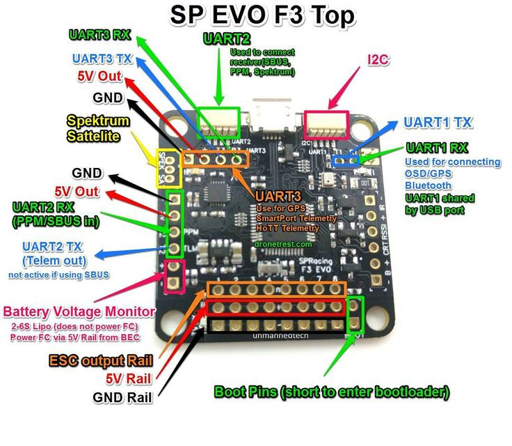 Drone Vtx Wiring Diagram on sincgars radio configurations diagrams, electronic circuit diagrams, battery diagrams, gmc fuse box diagrams, lighting diagrams, hvac diagrams, pinout diagrams, engine diagrams, electrical diagrams, transformer diagrams, internet of things diagrams, smart car diagrams, troubleshooting diagrams, series and parallel circuits diagrams, switch diagrams, honda motorcycle repair diagrams, snatch block diagrams, led circuit diagrams, friendship bracelet diagrams, motor diagrams,