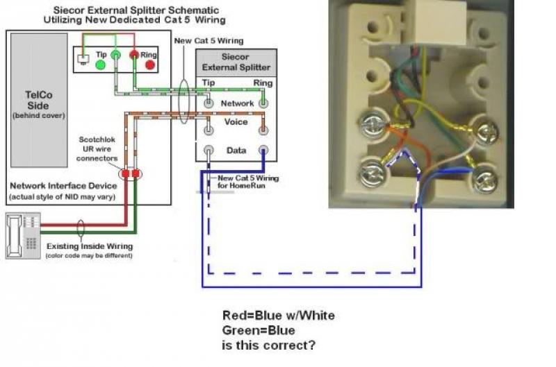Dsl Rj11 Wiring Diagram