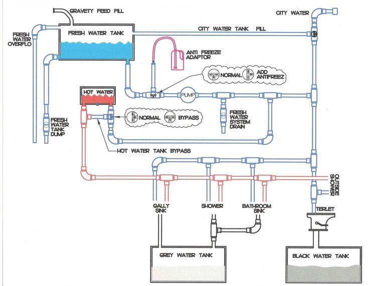 1999 Fleetwood Prowler Wiring Diagram Skoda Fabia 1 4 Mpi Fuse Box For Wiring Diagram Schematics