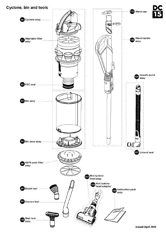 Dyson Dc15 Parts Diagram
