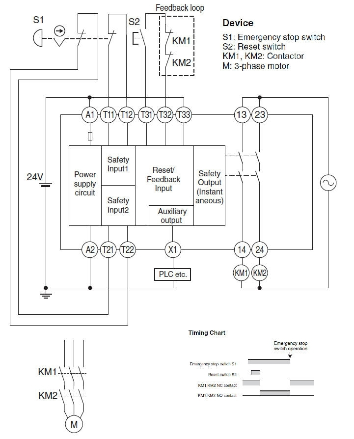 Emergency Stop On Wiring Diagram. Emergency Stop Cable, Start Stop on control panel wiring diagram, strobe light wiring diagram, joystick wiring diagram, starting system wiring diagram, emergency stop switch cover, protective relay wiring diagram, emergency stop switch guard, remote control wiring diagram, fuse holder wiring diagram, motor wiring diagram, ignition system wiring diagram, safety relay wiring diagram, reversing drum switch diagram, time delay relay wiring diagram, diode wiring diagram, starter relay wiring diagram, e stop circuit diagram, buzzer wiring diagram, battery wiring diagram, timer wiring diagram,