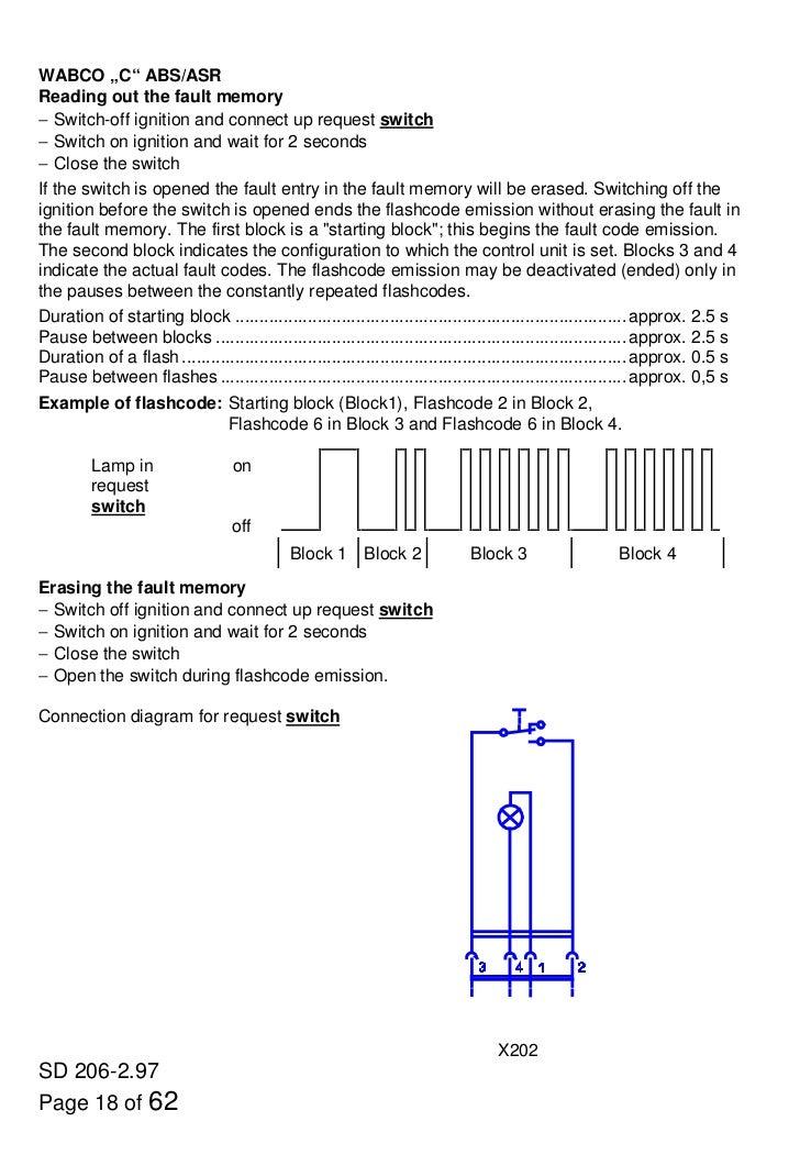 E24 Brake Abs Wiring Diagram
