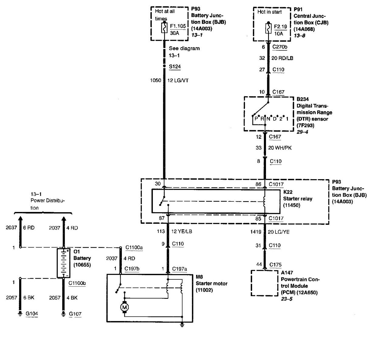 Diagram Ford E4od Mlps Wiring Diagram Full Version Hd Quality Wiring Diagram Schematicslc2c Angelux It