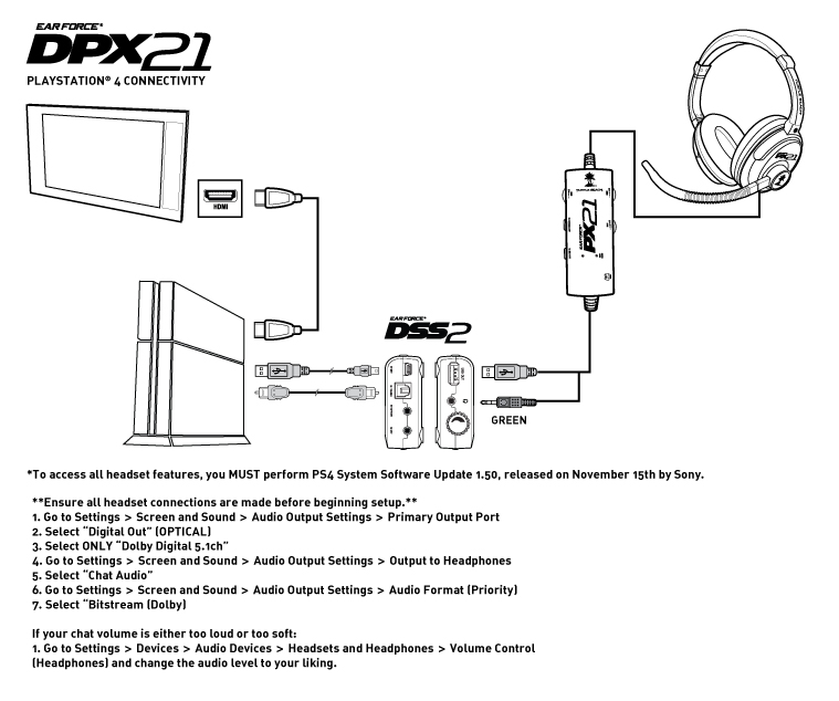 ear force px21 wiring diagram on turtle beach headset to xbox 360  diagram, cell phone sony playstation