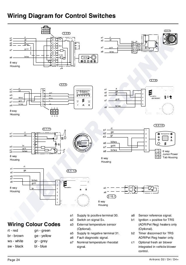 450 Cleaned Out Stripped Wiring Diagram Page 7 Manual Guide