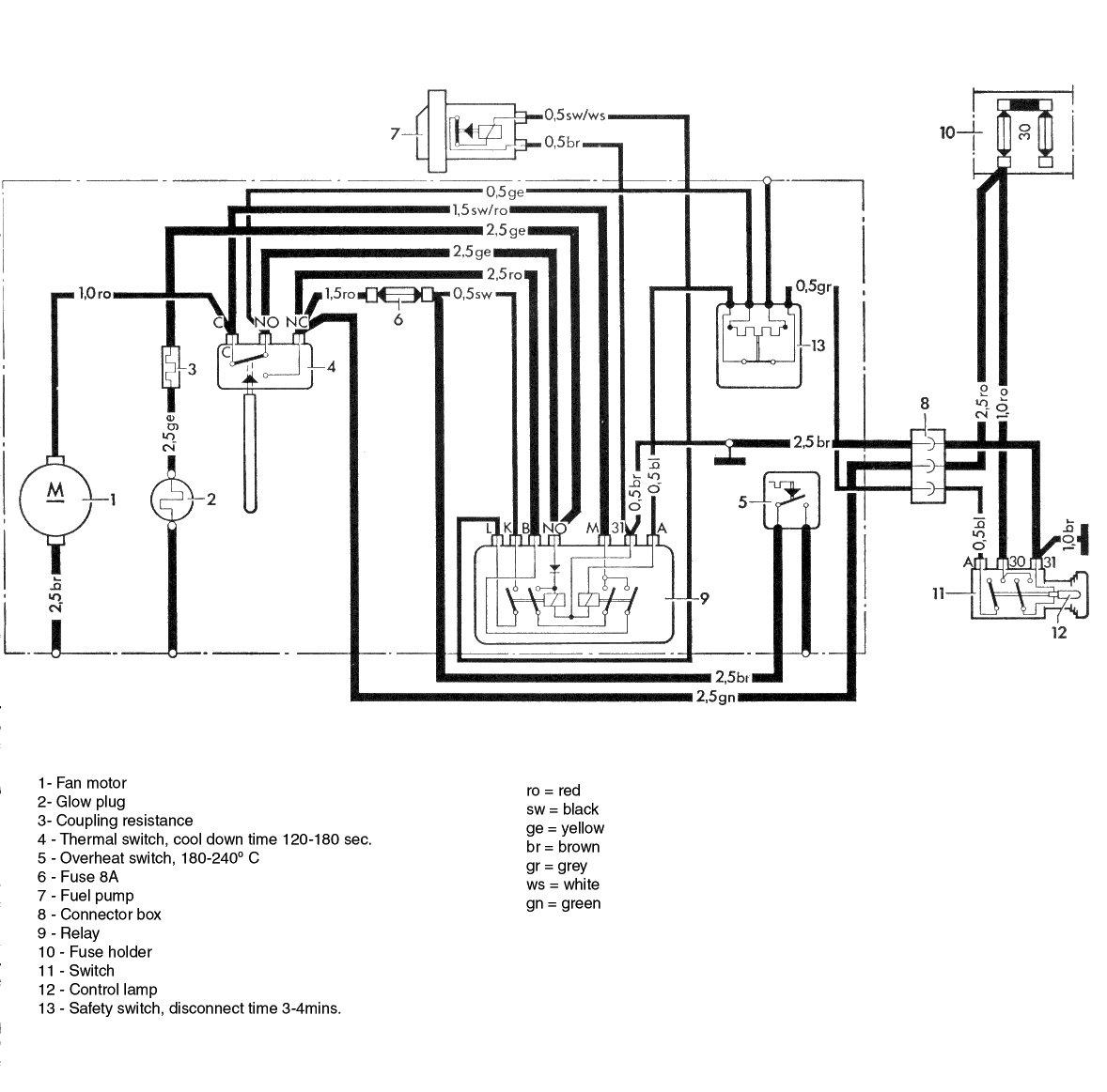Eberspacher Diesel Heater Wiring Diagram from schematron.org