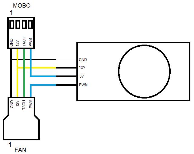 Ec Fan Pwm Wiring Diagram