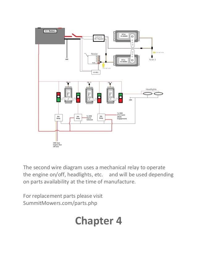 Edenpure Heater Wiring Diagram
