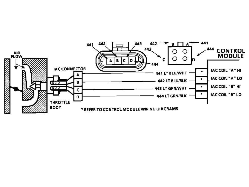 DIAGRAM] Gm Iac Wiring Diagram FULL Version HD Quality Wiring Diagram -  OUTLETDIAGRAM.SCICLUBLADINIA.IT | Wrx Iacv Wiring Diagram |  | Sci Club Ladinia