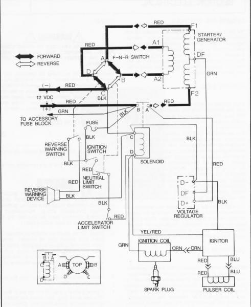 Electric Ezgo Golf Cart 1989 Marathon Wiring Diagram Pdf
