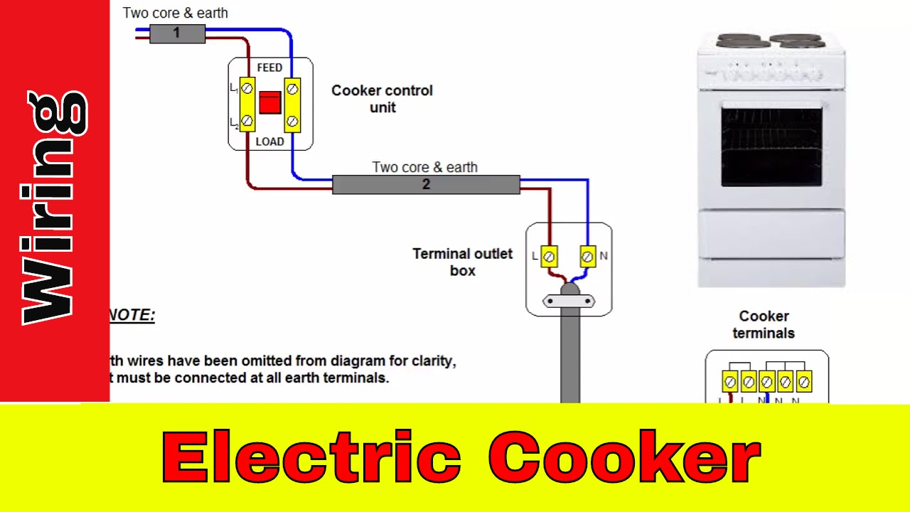 Electric Tarp Wiring Diagram
