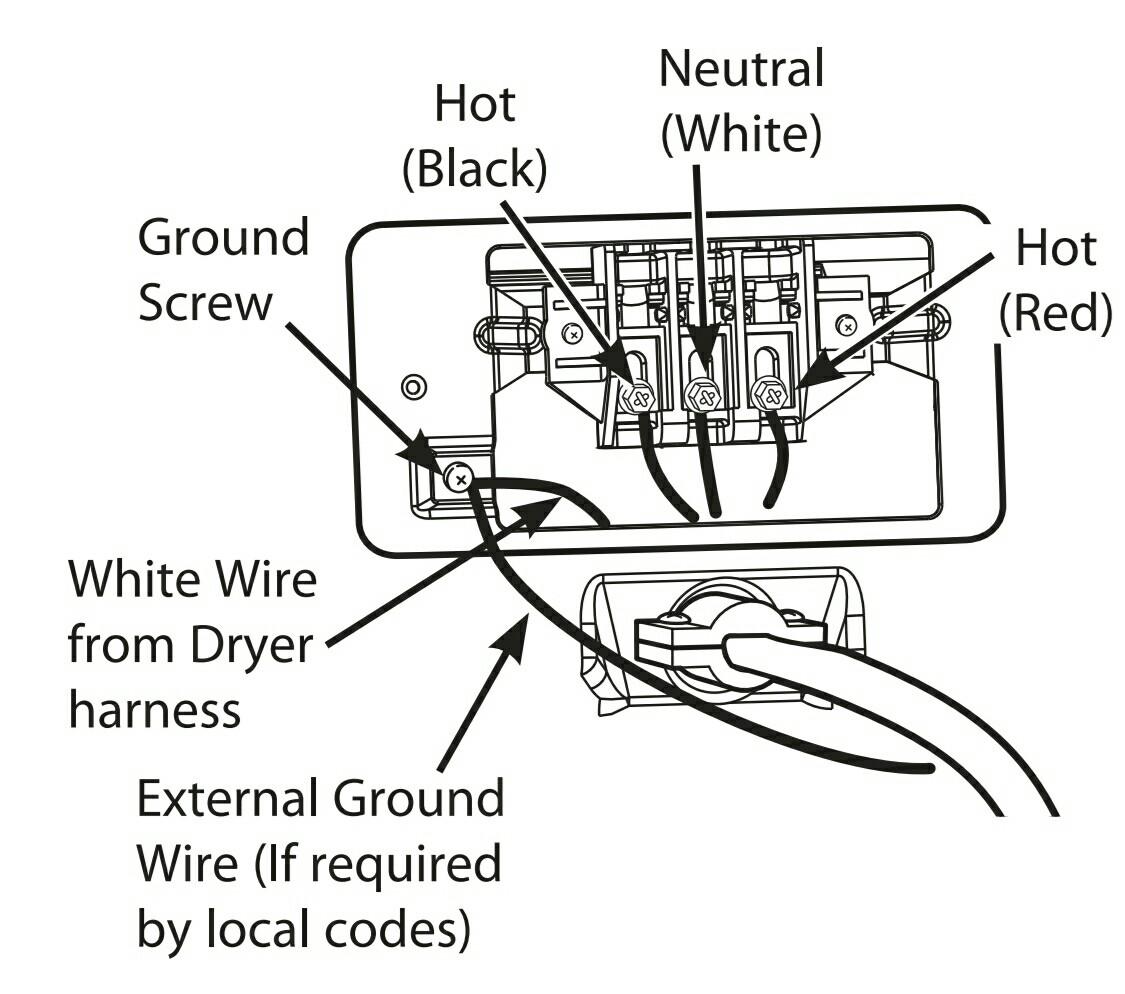 Electrical Wiring Diagram White 2