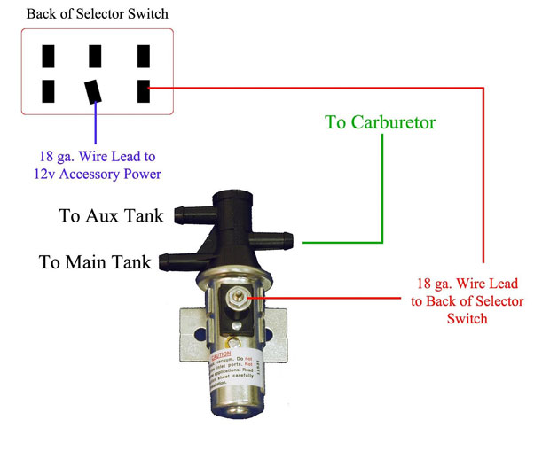 Ford Fuel Tank Selector Valve Wiring Diagram - Wiring Schematics