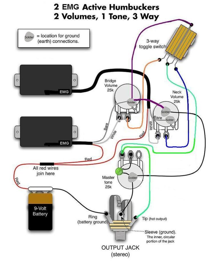 Diagram Ssh Emg 85 Wiring Diagram Full Version Hd Quality Wiring Diagram Diagrambobern Gtaci Fr