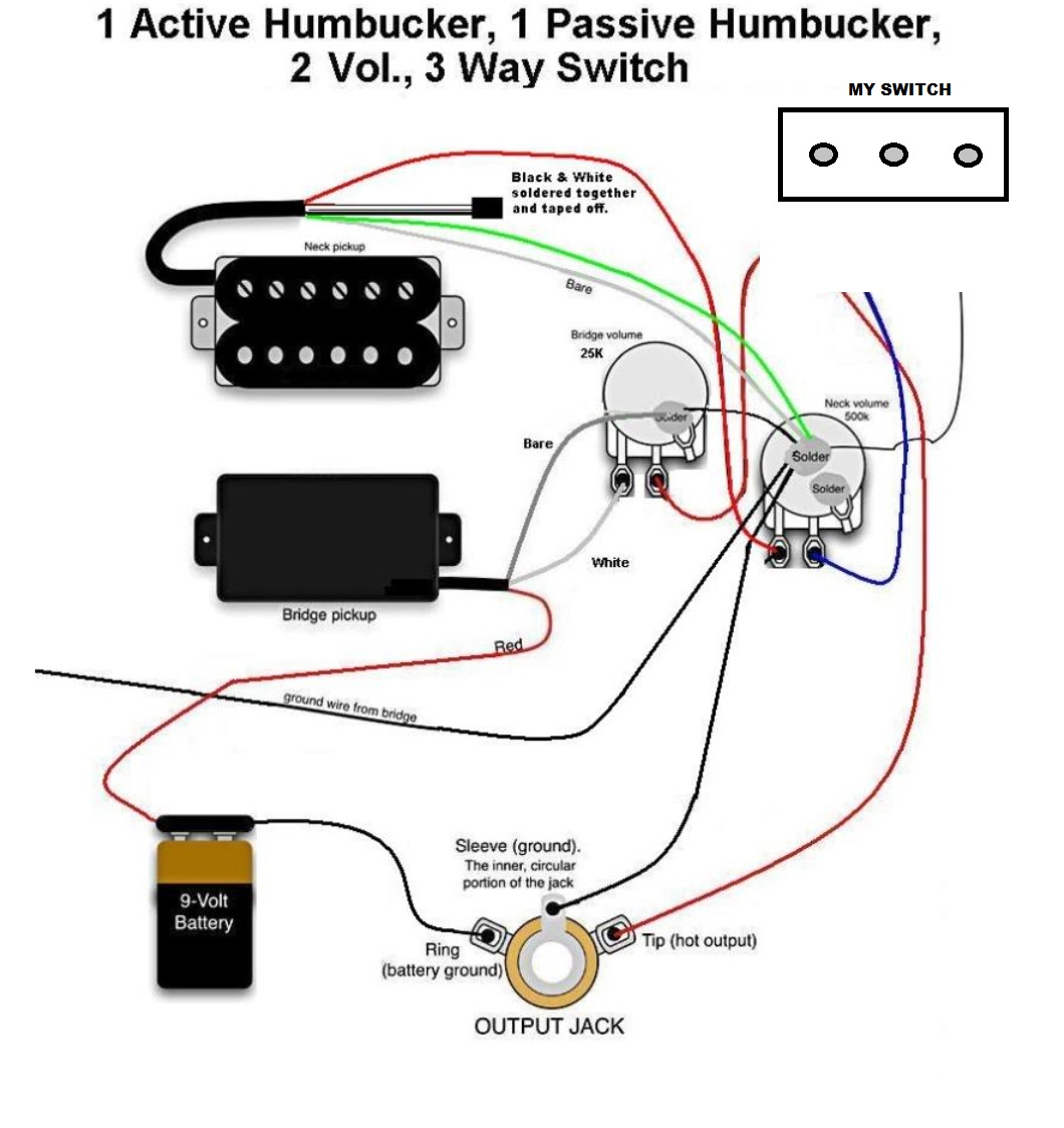 DIAGRAM] Strat Emg Pickups Wiring Diagram FULL Version HD Quality Wiring  Diagram - WIKIDIAGRAMS.SIGGY2000.DE