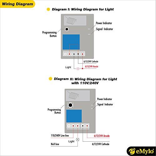 Emylo Dc 12v 2ch Rf Relay Wiring Diagram