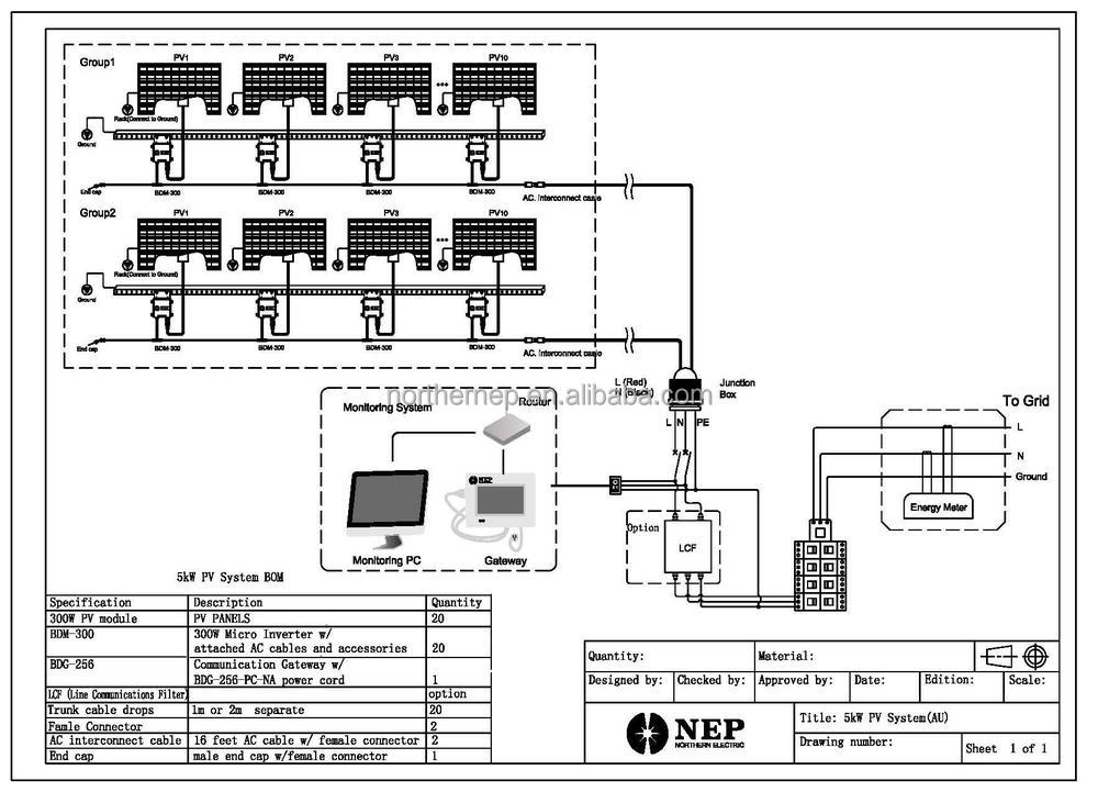 Enphase Micro Inverter Wiring Diagram