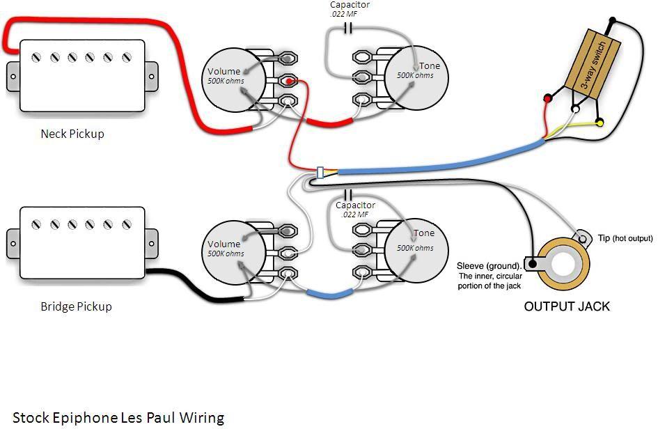 Epiphone Casino Wiring Diagram