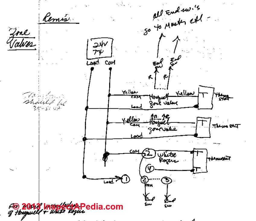 Erie Zone Valve Wiring Diagram