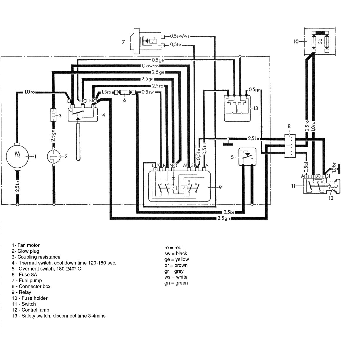 Espar Heater Wiring Diagram