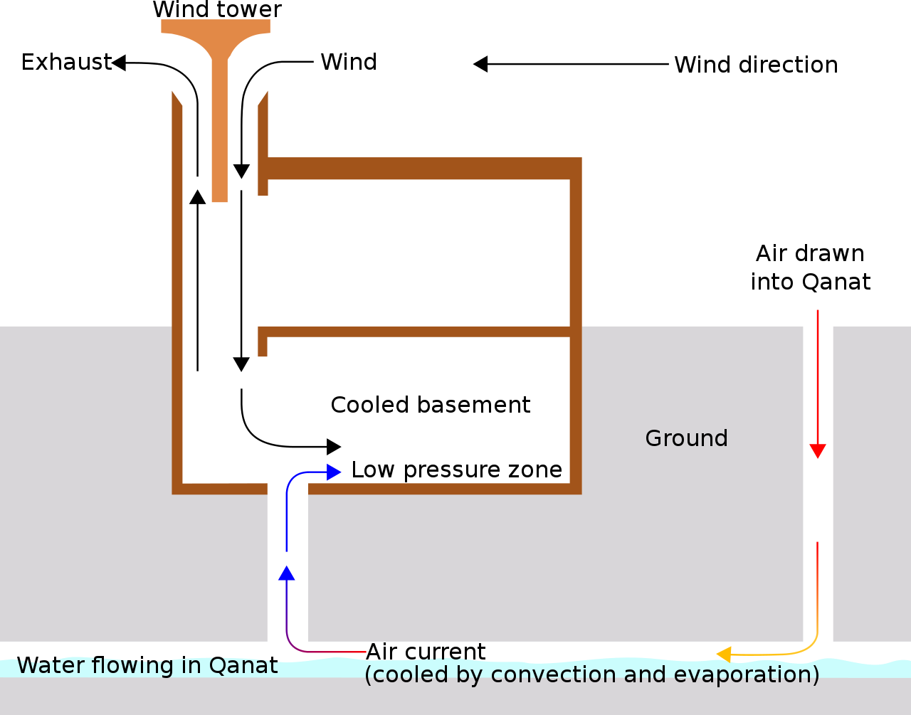 Evapco Cooling Tower Wiring Diagram