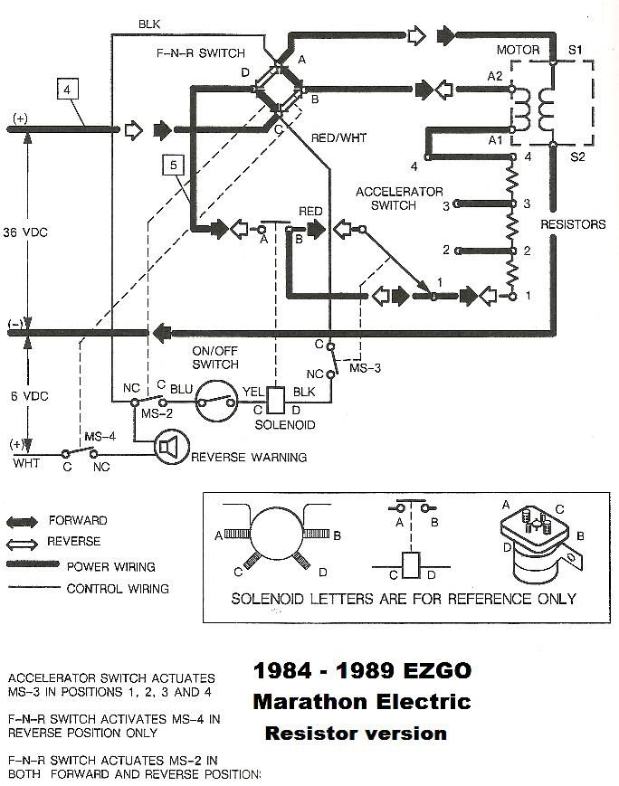 Diagram  E Z Go Dom Wiring Diagram Full Version Hd