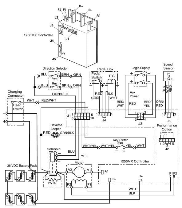 Workhorse St480 Gas Ezgo Wiring Diagram - Wiring Diagram ... on