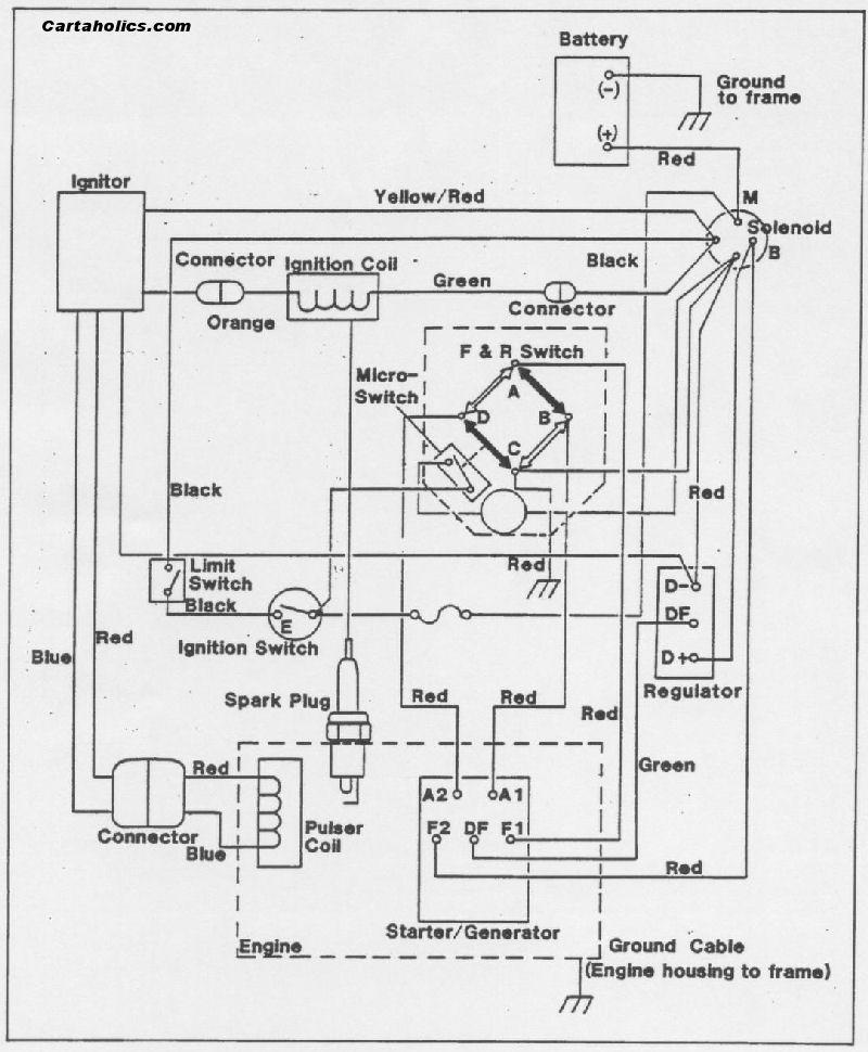 Ezgo 1994 5 Medalist Wiring Diagram