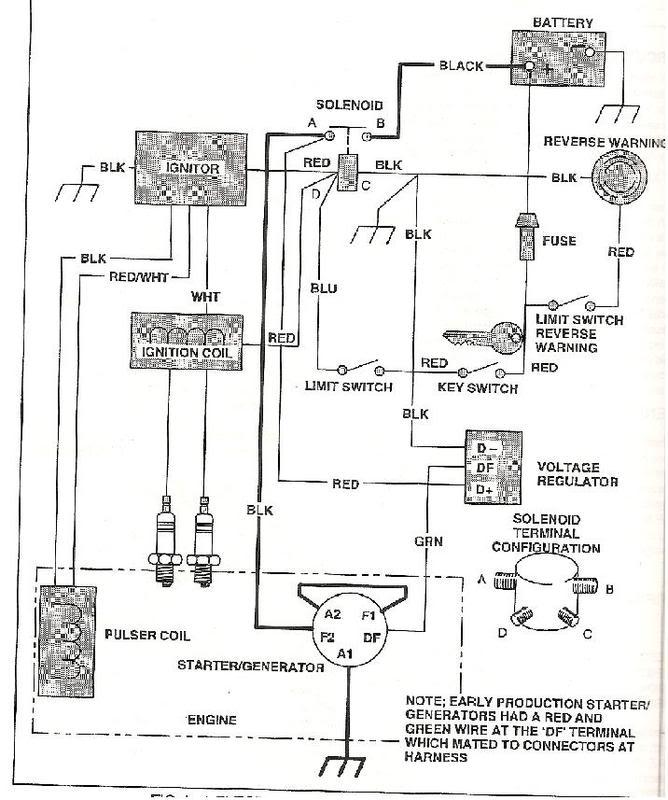 ezgo-mci-pulser-coil-wiring-diagram-7  Stroke Golf Cart Wiring Diagram on ezgo workhorse gas, ez go 36v, 16e yamaha, solar for, yamaha g1 gas, for 48 volt club car, gas yam,