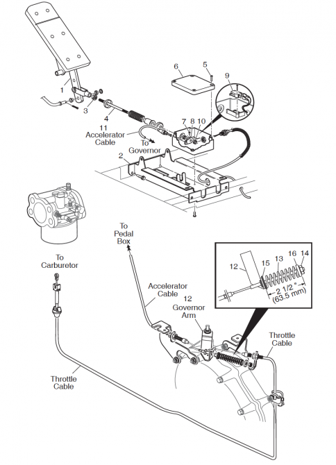 Ezgo Txt 36 Volt Shift Lever Wiring Diagram