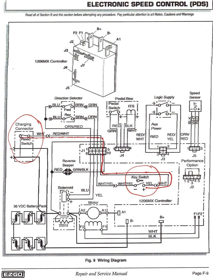 Ezgo Txt Electric Forward And Reverse Switch Wiring Diagram Harley Davidson Golf Cart Wiring Diagram on