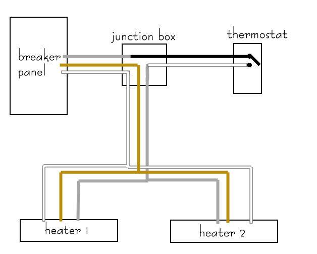 samsung wiring diagram, coleman wiring diagram, newair wiring diagram, broan wiring diagram, panasonic wiring diagram, baseboard heater wiring diagram, hobart wiring diagram, mr. heater wiring diagram, ouellet wiring diagram, bionaire wiring diagram, murphy wiring diagram, dremel wiring diagram, cooper wiring diagram, taylor wiring diagram, duraflame wiring diagram, easy heat wiring diagram, electric heater wiring diagram, lincoln wiring diagram, ace wiring diagram, marvel wiring diagram, on fahrenheat wiring diagram