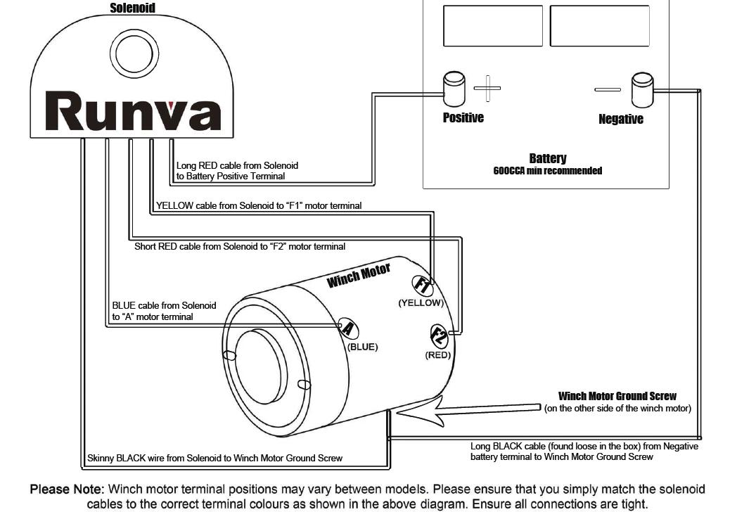 Falcon 3500 Atv Winch Wiring Diagram