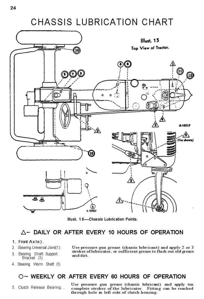 Ih 1206 Wiring Harness. . Wiring Diagram Ih Wiring Harness on