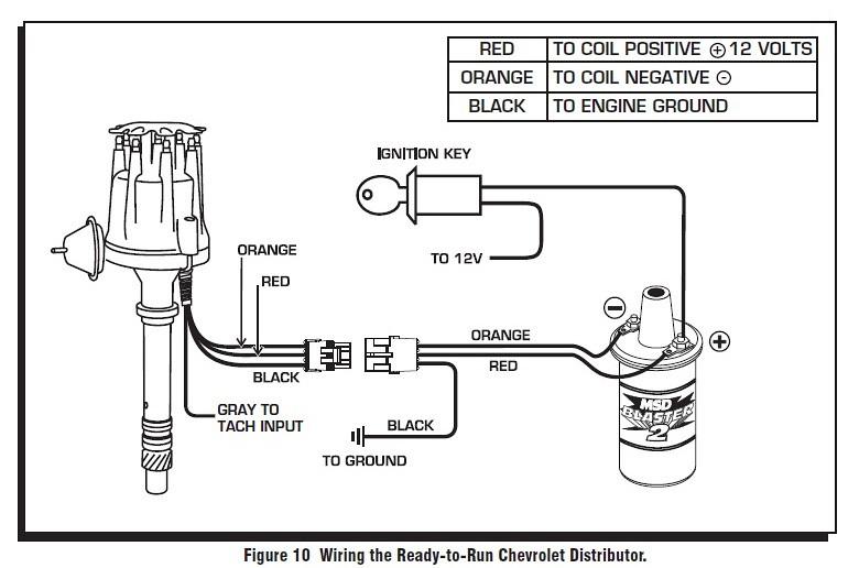 Fast Xfi 2 0 Wiring Diagram