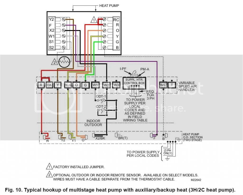 Fedders Thermostat Wiring Diagram on