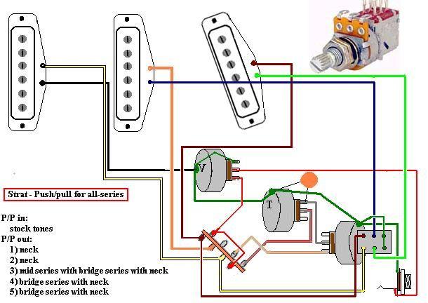 Fender Squier Affinity Wiring Diagram on